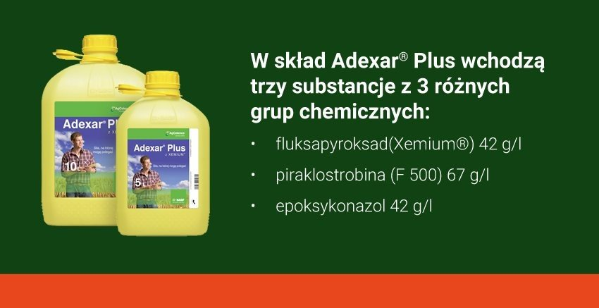 substancje Adexar Plus
